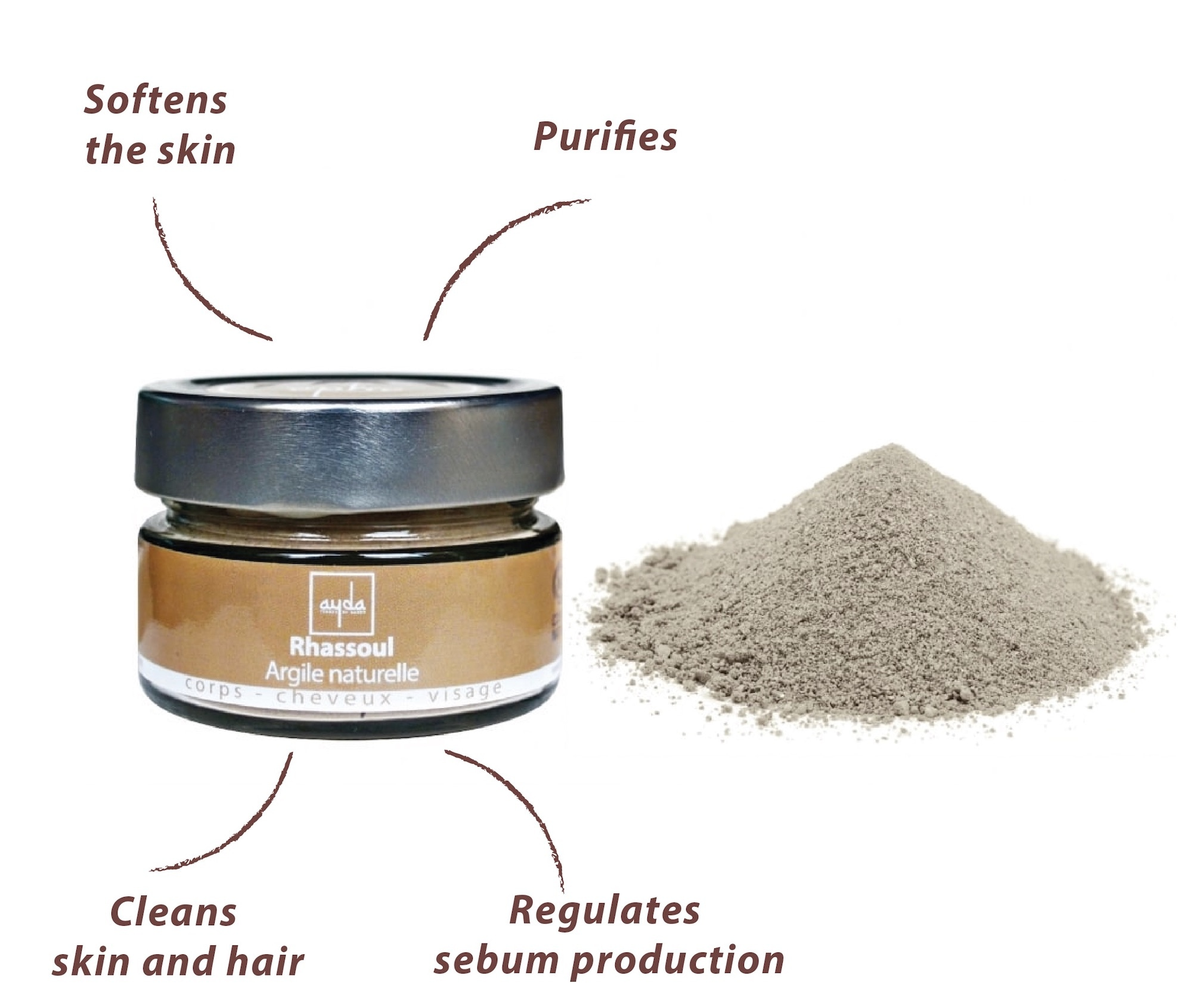 rhassoul clay benefits
