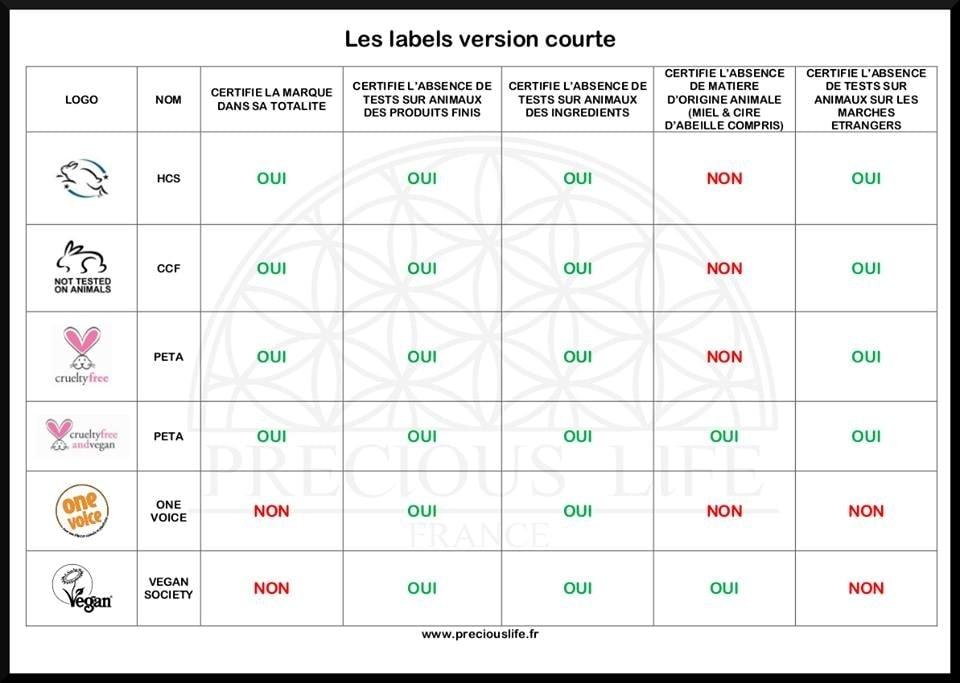 cosmetique_vegan_cruelty_free_labels_non_teste_sur_les_animaux_ayda-5