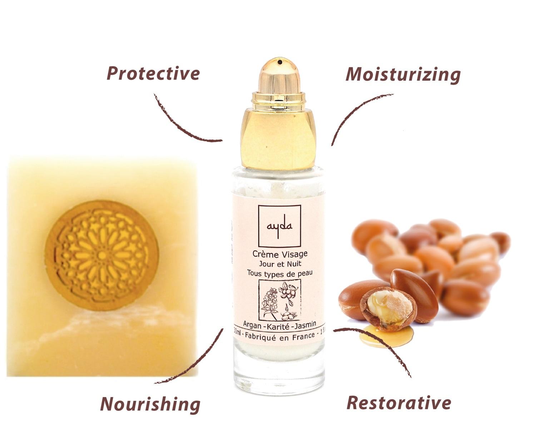 face cream benefits
